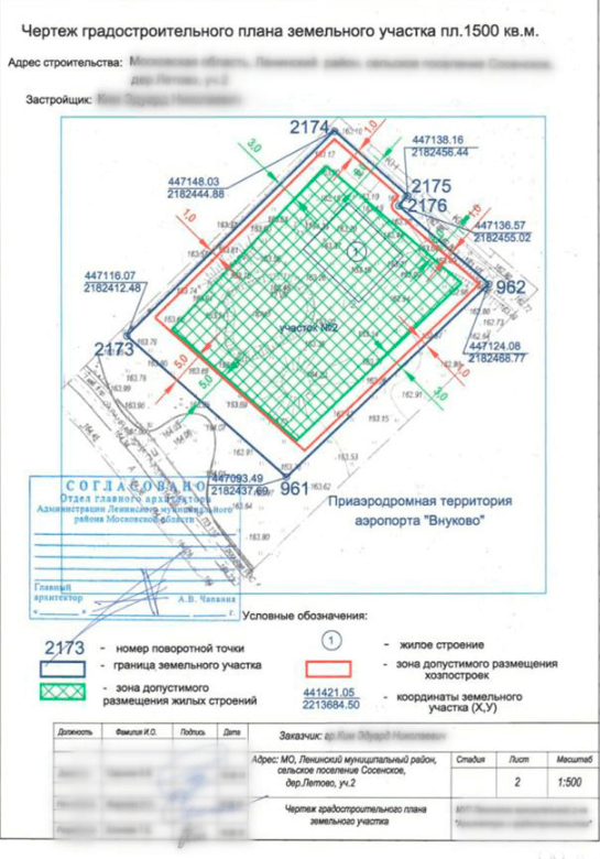 Градостроительный план земельного участка  (ГПЗУ)